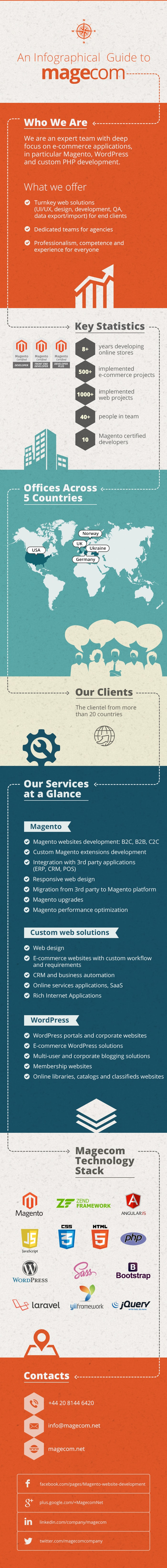 Infographical Guide Magecom