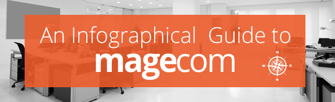 Infographical Guide to Magecom