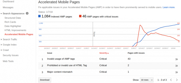 AMP pages with critical issues in Google Search Console