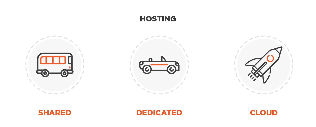 Choosing hosting for Magento 2 website photo
