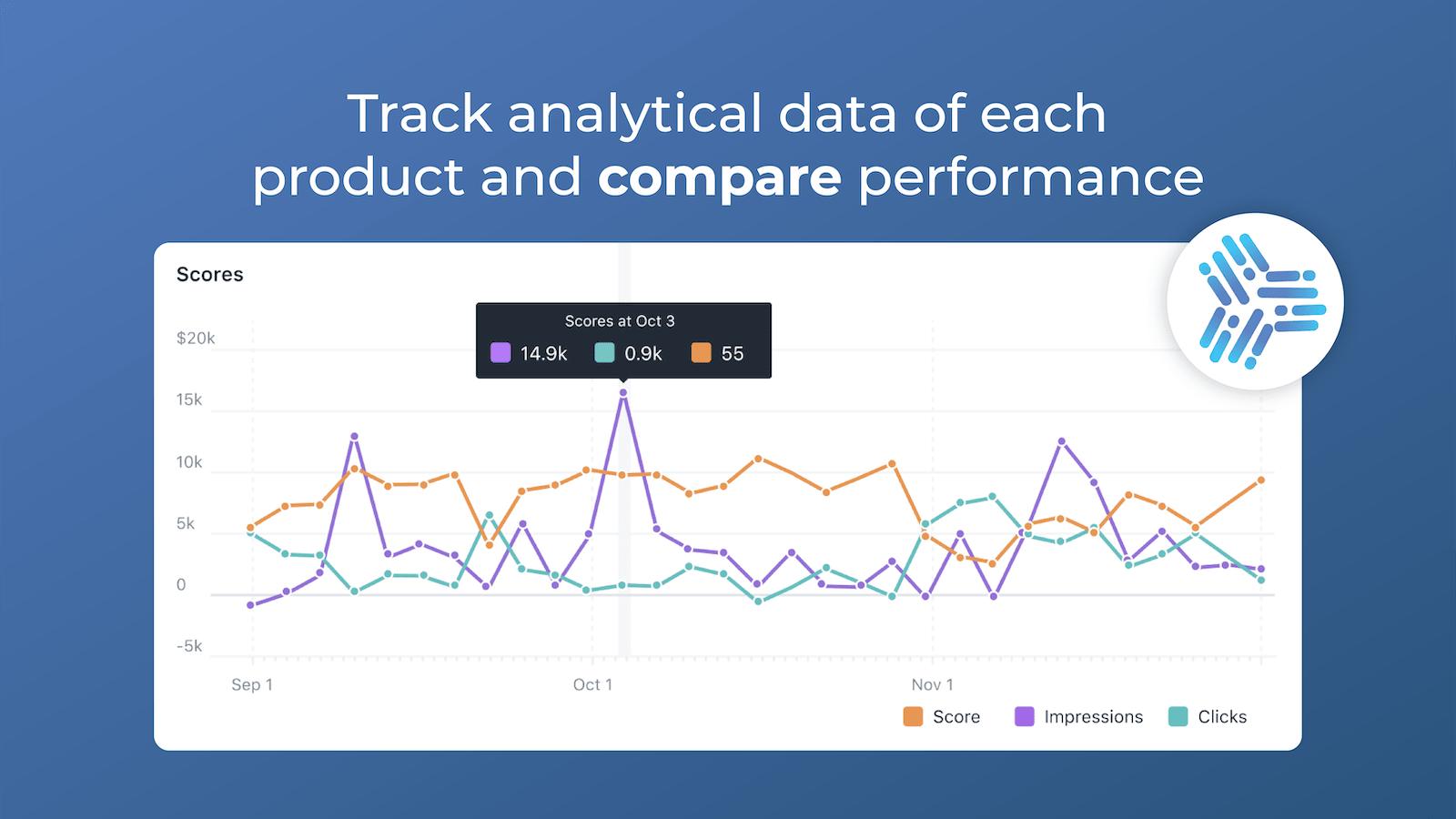 Easy Google Shopping Feed App Track Performance