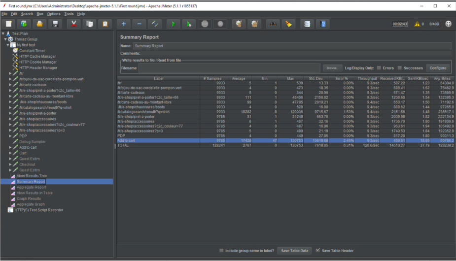 JMeter summary reports screenshot